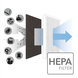 HEPA replacement filter Trotec